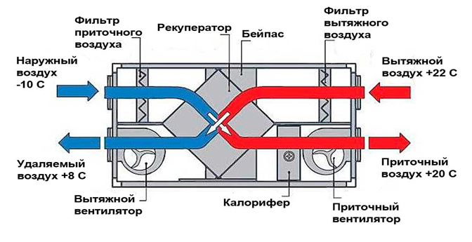 rekuperativniy_teploobmennik3