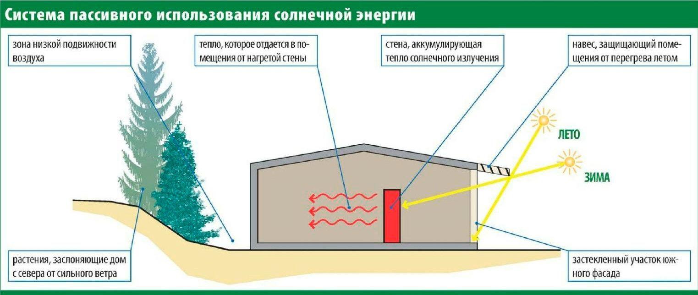 Системы_использующие_солнечную_энергию_19
